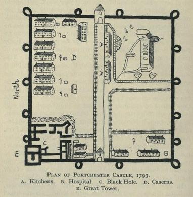 Portchester Castle prison 1793